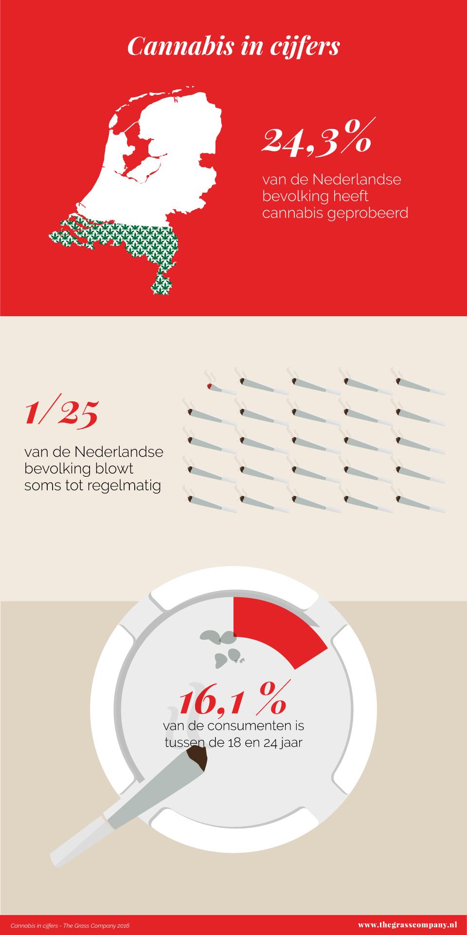 infographic-cijfers_03