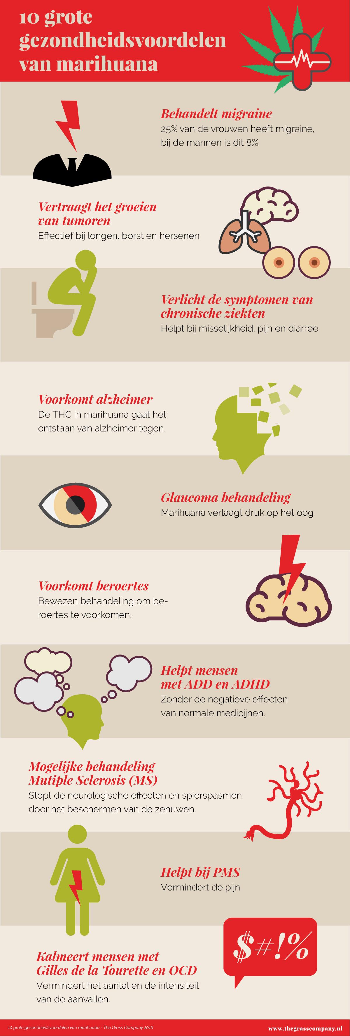 infographic_medisch-gebruik_01-2
